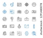 cartography icons set....   Shutterstock .eps vector #1291480078