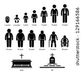adult,age,aging,baby,black,boy,child,childhood,cycle,death,development,die,evolution,fat,figure