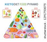 ketogenic diet food pyramid in... | Shutterstock .eps vector #1291753075