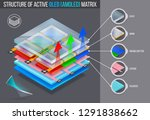 layered structure of active... | Shutterstock .eps vector #1291838662