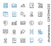 knowledge icons set. collection ... | Shutterstock .eps vector #1292544232