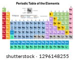 colorful periodic table of the... | Shutterstock .eps vector #1296148255