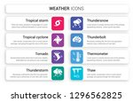 set of 8 white weather icons... | Shutterstock .eps vector #1296562825