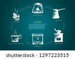 coffee  beans  americano and... | Shutterstock .eps vector #1297223515