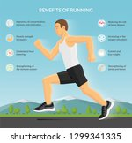 man jogging outdoors. benefits... | Shutterstock .eps vector #1299341335