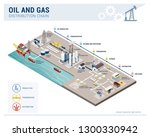 oil and gas production and... | Shutterstock .eps vector #1300330942