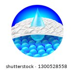 the magnification of water... | Shutterstock .eps vector #1300528558