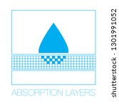 icon of absorption layers ... | Shutterstock .eps vector #1301991052