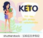 klonicheskie diet  the girl... | Shutterstock .eps vector #1302219502