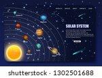 solar system landing page... | Shutterstock . vector #1302501688