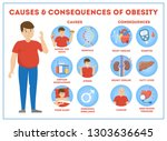 obesity causes and consequences ... | Shutterstock .eps vector #1303636645