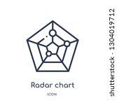 radar chart with pentagon icon... | Shutterstock .eps vector #1304019712