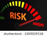 Risk Indicator  Risk Level To...