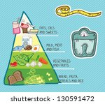 fitness icons  food pyramid ...   Shutterstock .eps vector #130591472