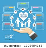 insurance policy services...   Shutterstock .eps vector #1306454368