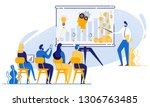 business lecture  coaching.... | Shutterstock .eps vector #1306763485