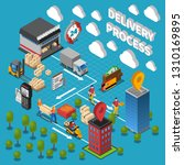 delivery process  composition... | Shutterstock .eps vector #1310169895
