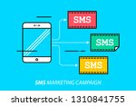 sms marketing campaign....