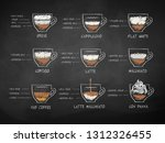 vector chalk drawn sketches... | Shutterstock .eps vector #1312326455