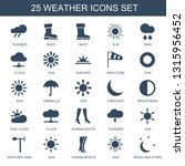 weather icons. Trendy 25 weather icons. Contain icons such as thunder, boot, sun, rain, cloud, sun rise, wind cone, umbrella, crescent, brightness. weather icon for web and mobile.