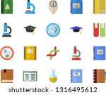color flat icon set microscope... | Shutterstock .eps vector #1316495612