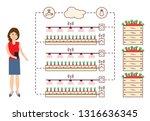 woman controls the smart farm... | Shutterstock .eps vector #1316636345
