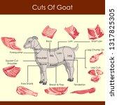 easy to edit vector... | Shutterstock .eps vector #1317825305
