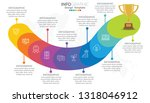 infographic template with steps ... | Shutterstock .eps vector #1318046912