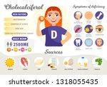 infographics vitamin d.... | Shutterstock .eps vector #1318055435