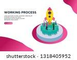 working process isometric...