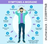 symptoms of migraine... | Shutterstock .eps vector #1318899968