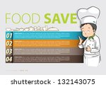 vector template of kitchen for... | Shutterstock .eps vector #132143075