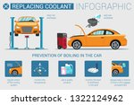 flat banner replacing coolant... | Shutterstock .eps vector #1322124962