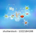 magnesium. scientific research. ... | Shutterstock .eps vector #1322184188