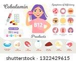 infographics vitamin b12.... | Shutterstock .eps vector #1322429615
