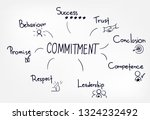 commitment vector hand drawn... | Shutterstock .eps vector #1324232492