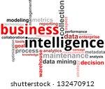 a word cloud of business...   Shutterstock . vector #132470912