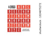 Phonetic Alphabet Chart Guide...