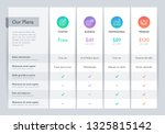 modern pricing comparison table ... | Shutterstock .eps vector #1325815142