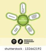 modern vector risk management... | Shutterstock .eps vector #132662192