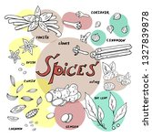 vector hand drawn spices...   Shutterstock .eps vector #1327839878