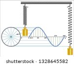 simple harmonic oscillator    Shutterstock .eps vector #1328645582