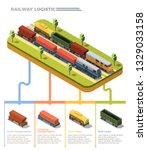 railway logistic freight trains ... | Shutterstock .eps vector #1329033158
