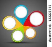 round flowchart for your design