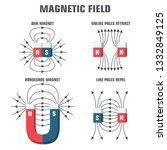 vector scientific icon magnetic ... | Shutterstock .eps vector #1332849125