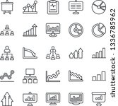 thin line icon set   growth... | Shutterstock .eps vector #1336785962