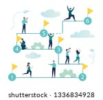 vector illustration. the... | Shutterstock .eps vector #1336834928