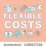 flexible costs word concepts...