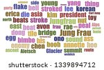 Jung Frau Tag Cloud In Rows...