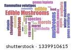 Edible Mushrooms Tag Cloud...
